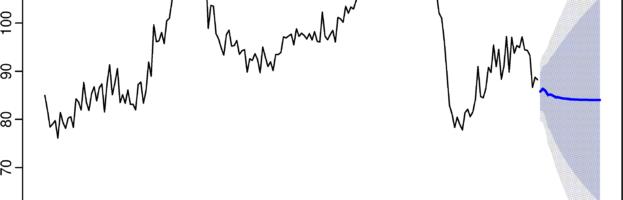 Market forecasting