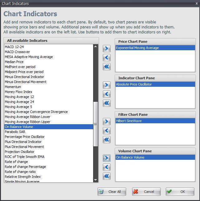 SF_Select_Indicator